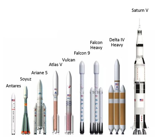 Where the Falcon Heavy stands on the scale versus Saturn V