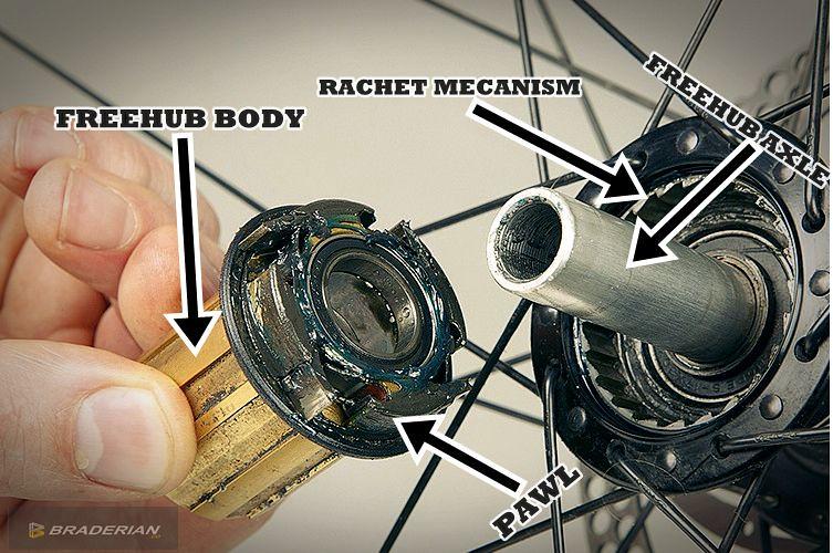 Braderian Hub Sepeda 1