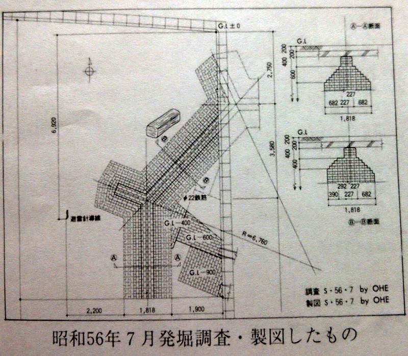 浅草12階 凌雲閣 (24)