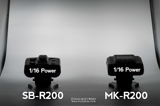 Meike MT-R200 vs Nikon SB-R200 Power