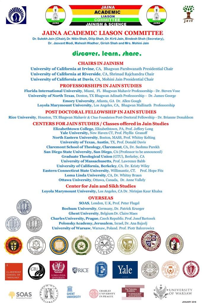 List of  Jain Study Centers