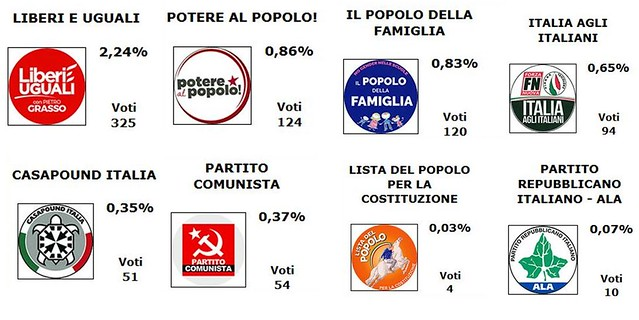 Putignano - Senato 2