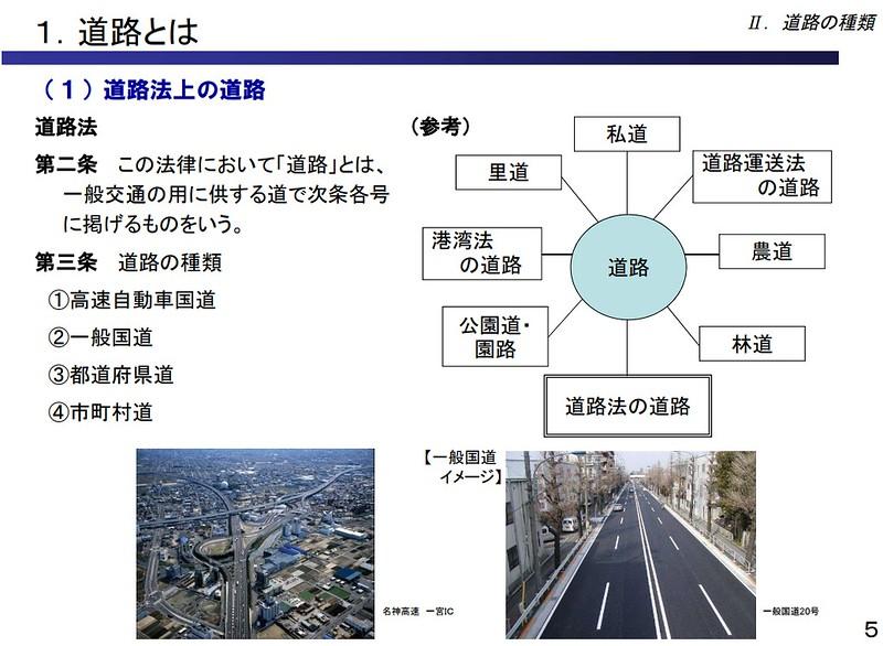 高速道路と自動車道の違い (1)