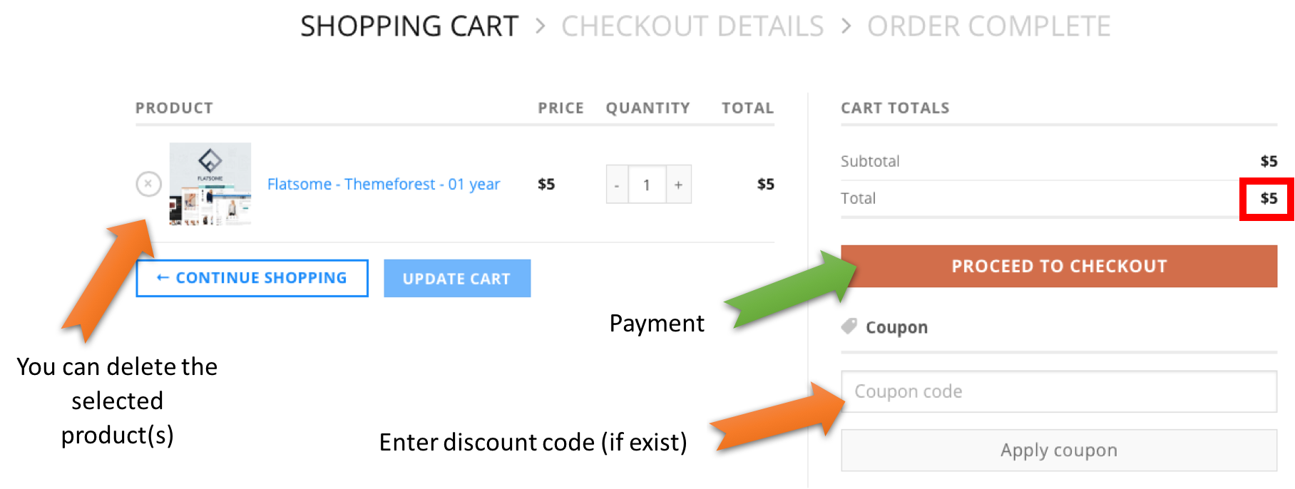 Check and manage shopping cart