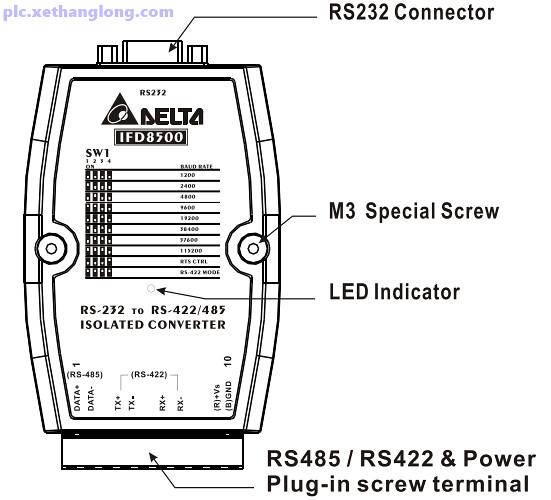 Bộ chuyển đổi tín hiệu RS232 sang RS485/RS422