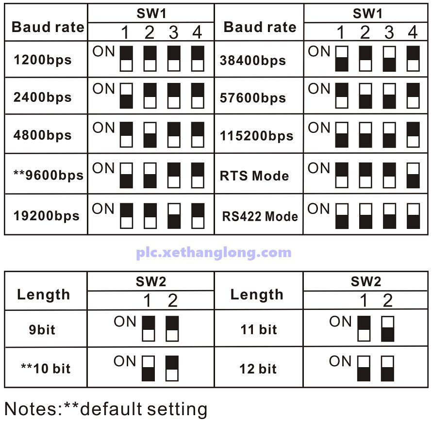 Các Switch cấu hình Mode của IFD8500