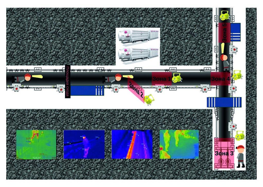 схема расстановки устройств технического зрения с тепловизионными модулями