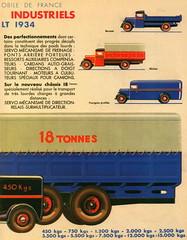 Renault - Les Vehicules Industriels (1934)