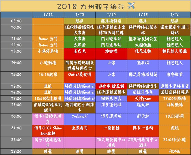 九州行程表