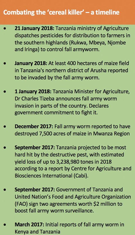A trail of destruction - the fall army worm timeline in Tanzania.