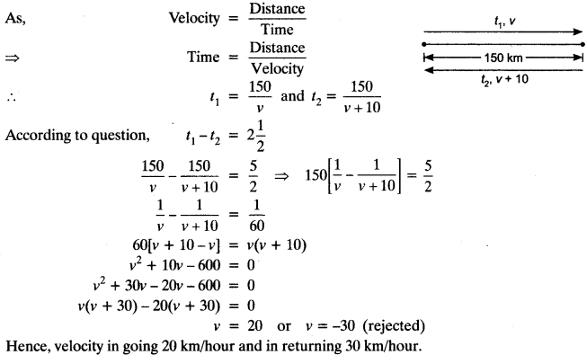Quadratic Equations Chapter Wise Important Questions Class 10 Mathematics 20
