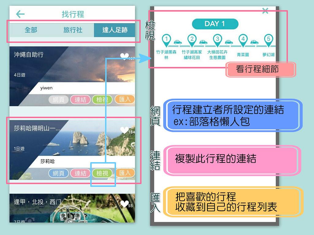 旅行蹤手機版行程教學 (3)