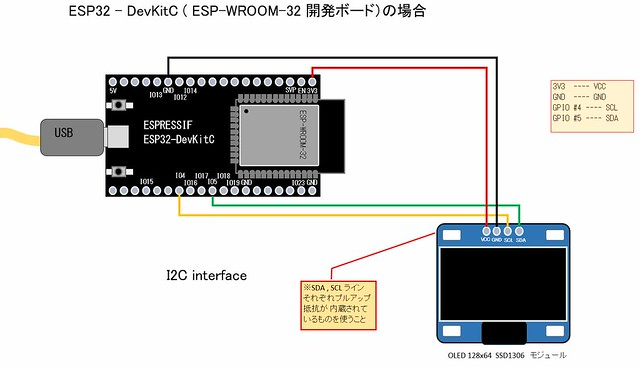 ESP32_GoogleHome_Message03