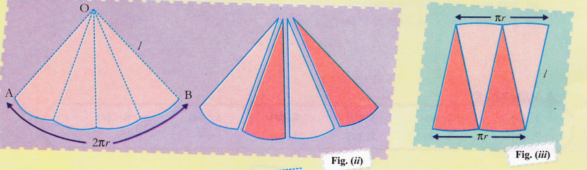 ncert-class-10-maths-lab-manual-surface-area-cone-1