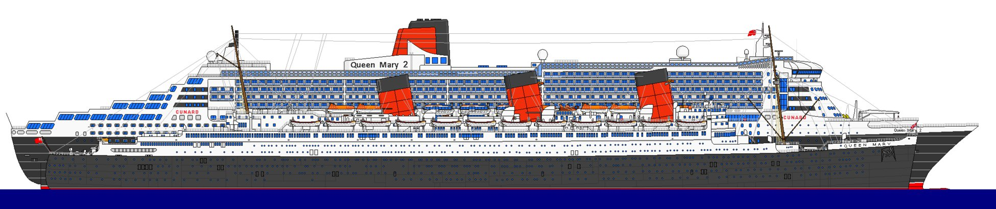 Size comparison of Queen Mary 2 and the original RMS Queen Mary.