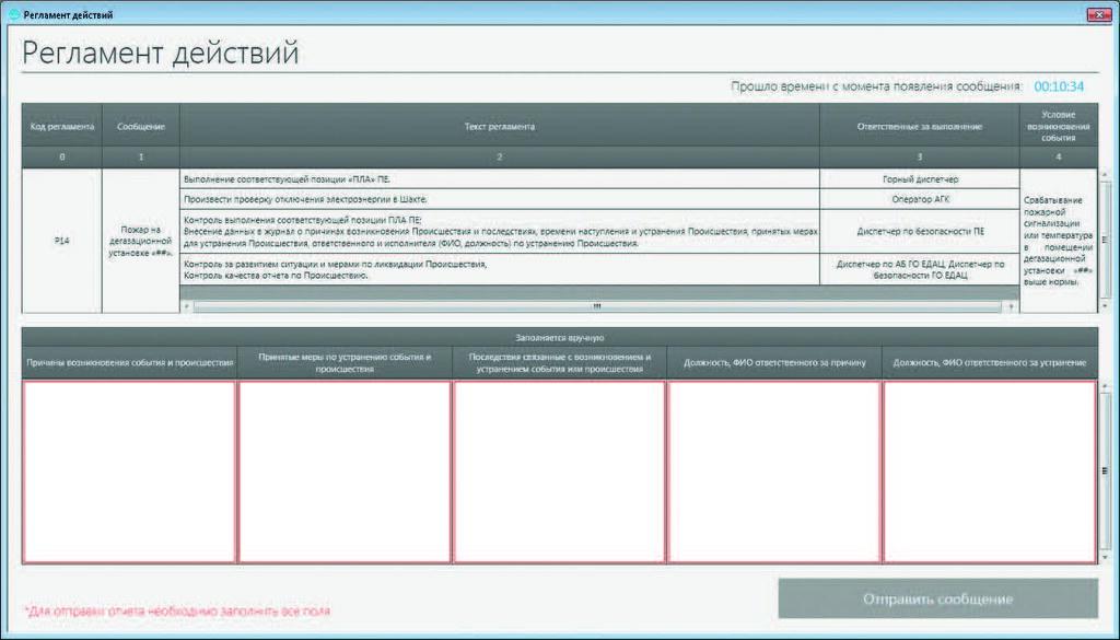 Регламент действий при происшествии с формой для заполнения отчета исполнителем