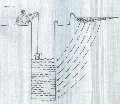 खडीन बांध