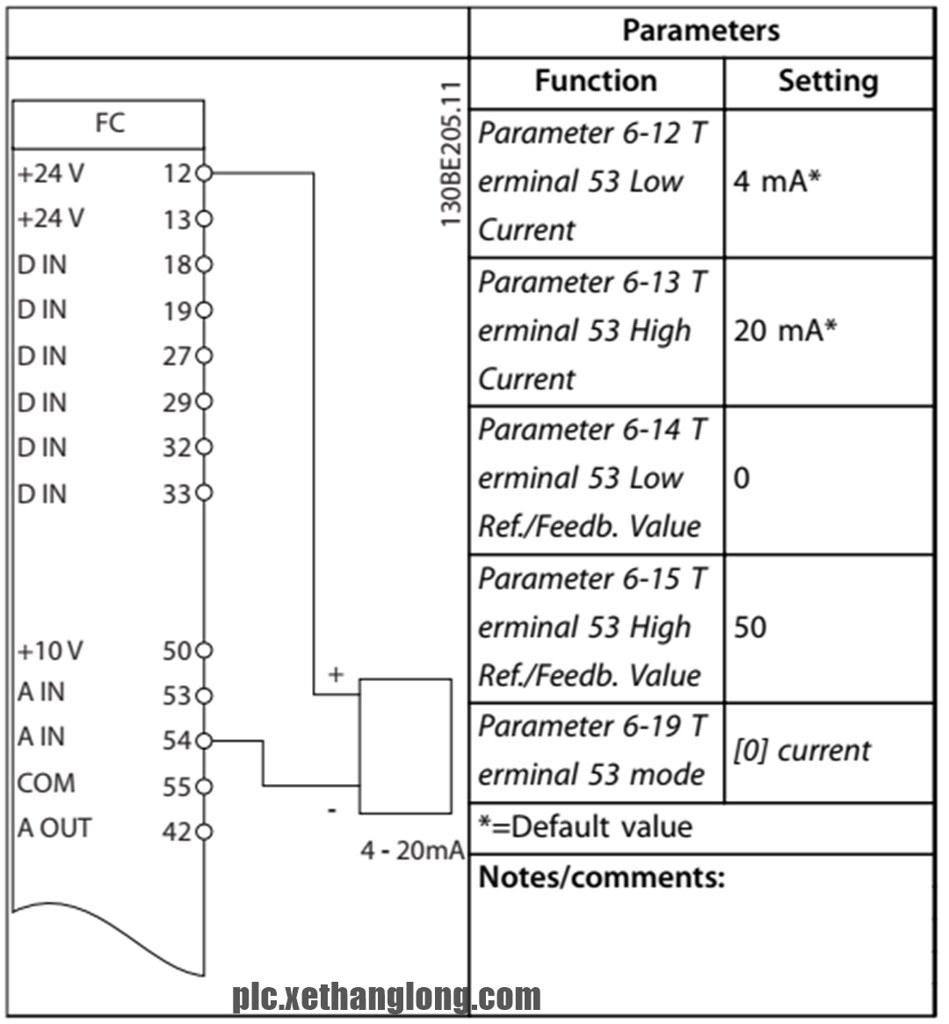 Sơ đồ nối dây và cài đặt để Danfoss VLT FC 208 chạy theo tín hiệu điều khiển 4 ~ 20mA
