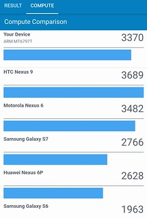 Elephone S8 ベンチマーク (23)