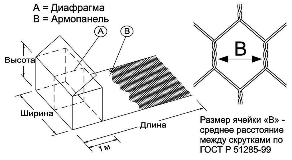 Блок системы «Террамеш»