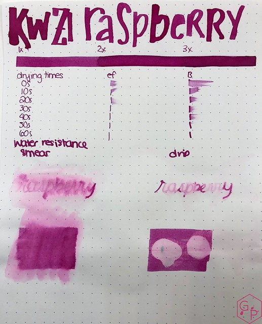 Ink Shot Review KWZI Raspberry @AppelboomLaren 7