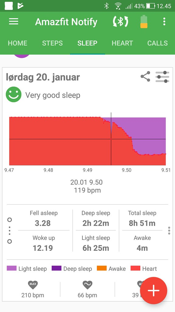 extreme high heartrate during sleep.