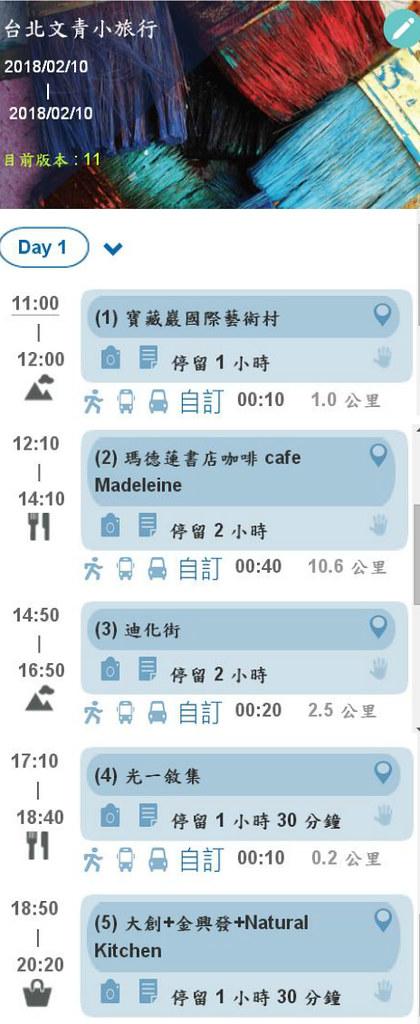 台北文青一日遊旅行