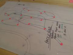 circuit plannig