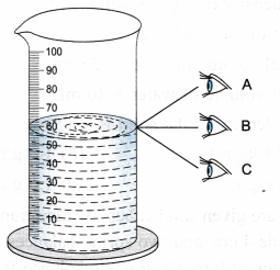 ncert-class-9-science-lab-manual-density-of-solid-13