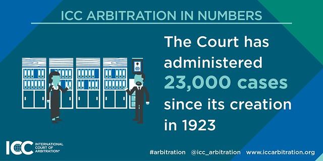 2017 ICC Court Statistics