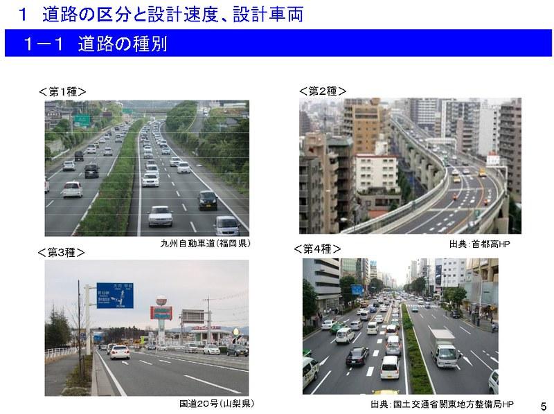 高速道路の速度7