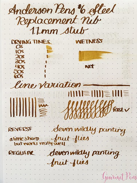 Review @AndersonPens Replacement #6 Stainless Steel Nibs for Fountain Pens 18