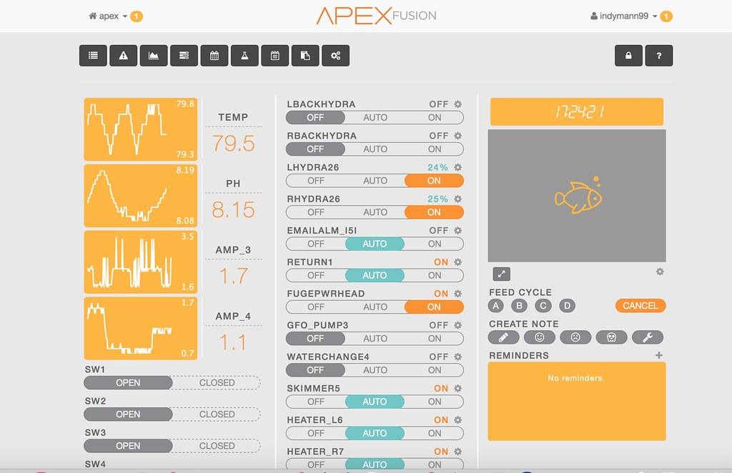 APEX Dashboard