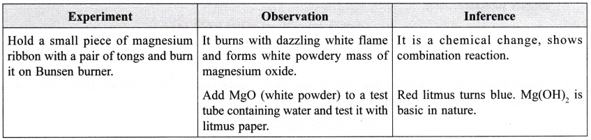 ncert-class-9-science-lab-manual-types-of-reactions-and-changes-7