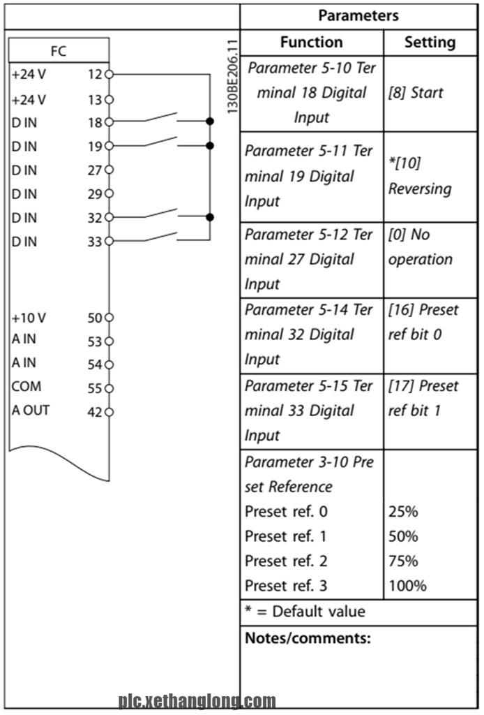 Sơ đồ nối dây và cài đặt tham số cho biến tần chạy nhiều cấp tốc độ