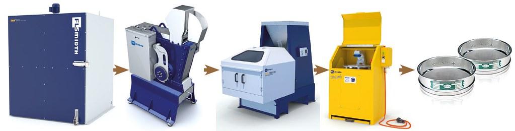 80 мкм < dAu (преобладающий размер) < 200 мкм — так называемый скрин-анализ. Дополнительно к традиционному оборудованию применяется вибросито большого диаметра для рассева проб массой 1 кг на сите с размером ячейки 106 мкн. Пробирный анализ ведут всего «+» продукта и двух параллельных проб «-» продукта массой 50 г.