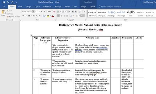 drafts review matrix for Tosun Howlett