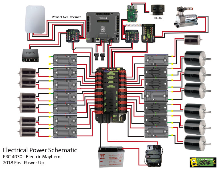 Fantastic Frc Wiring Diagram Frc Circuit Diagrams Go Wiring Diagram Wiring Database Gramgelartorg