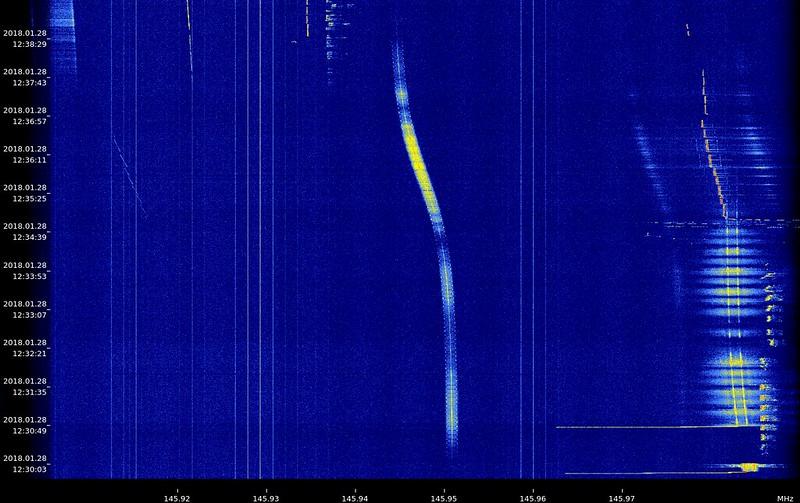 NAYIF-1 (EO-88) orbit 4858  gqrx_20171231_194348_145939500_93750_fc