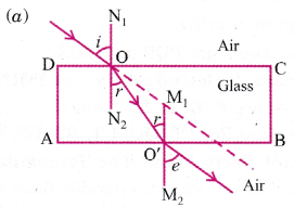 cbse-class-10-science-practical-skills-refraction-through-glass-slab-18