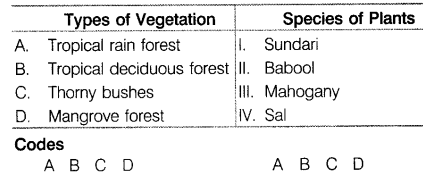CTET Exam September 2015 Question Paper II - Secondary Stage with Answer Keys 17