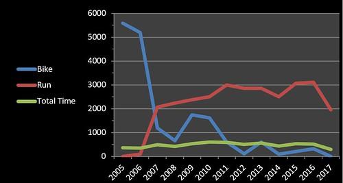 2017-graph