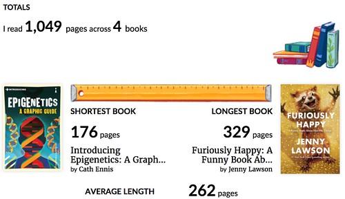 books stats 2017
