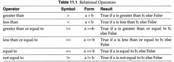 python-fundamentals-operators-and-expressions-4