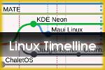 linuxtimeline