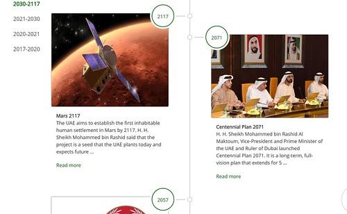 Planes a largo plazo: Caso Emiratos Árabes Unidos (UAE) en 2117