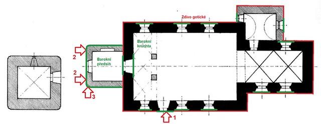 Horní Záhoří (PI), kostel - schéma stavebně-historické analýzy