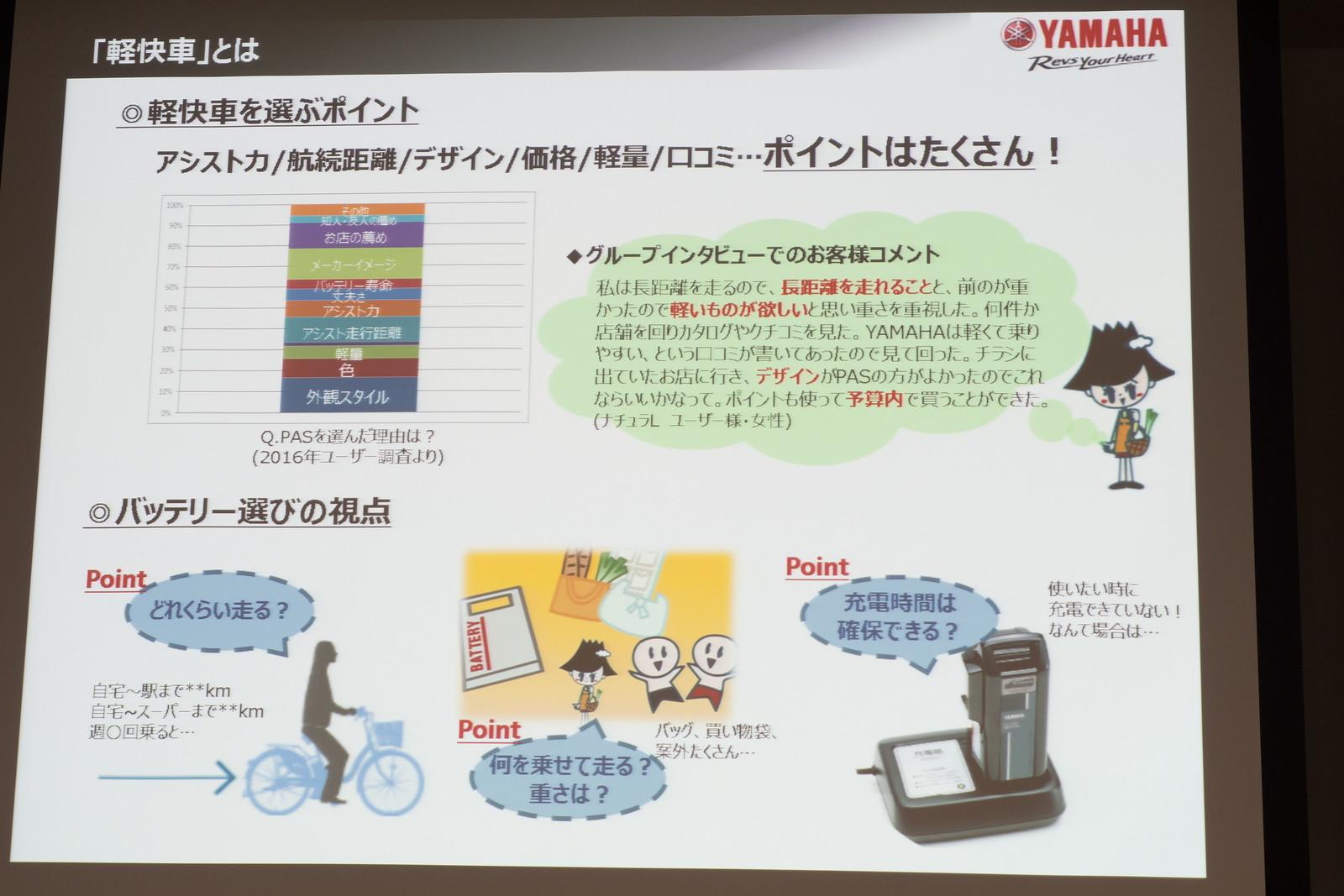 YAMAHA_PAS-22