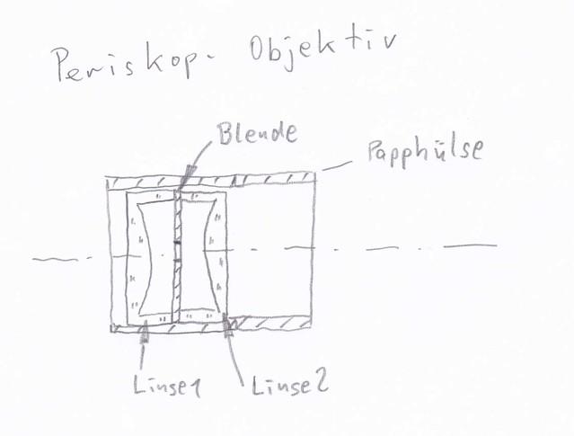 diy periskop objektiv 10 53 dslr forum. Black Bedroom Furniture Sets. Home Design Ideas