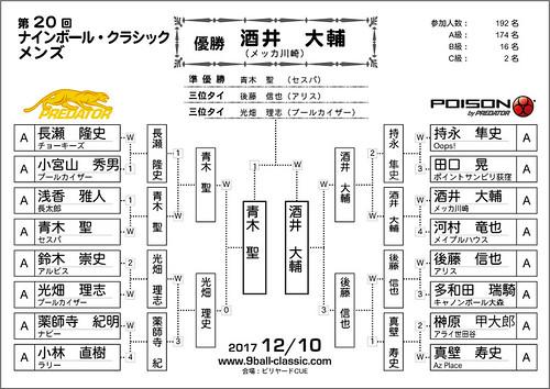 2017_12_10M_決勝16